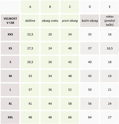 Tabela velikosti Cebela, Pav, Plemenec in Trenirko