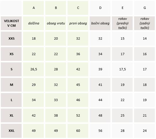 Tabela velikosti Metulj, Mocerad, Kameleon, Zajcek, Panda in Jezek