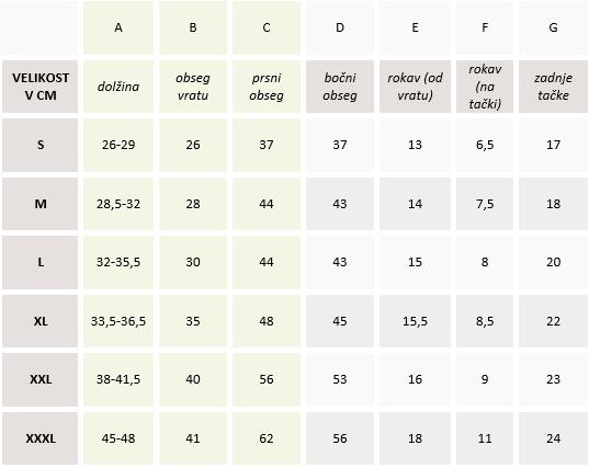 Tabela velikosti pizame