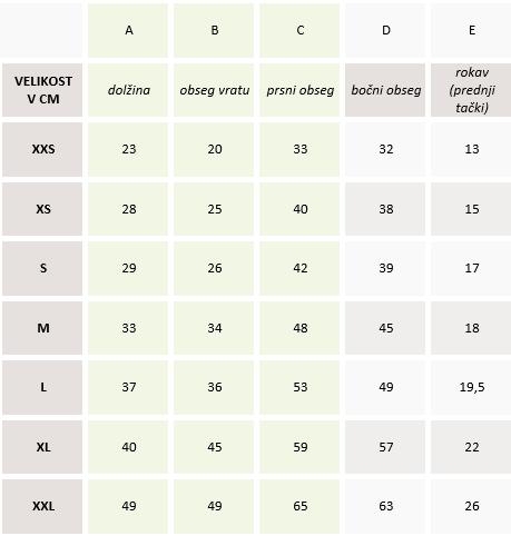 Tabela velikosti Ris