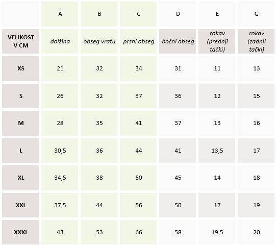 Tabela velikosti tiger in zverina